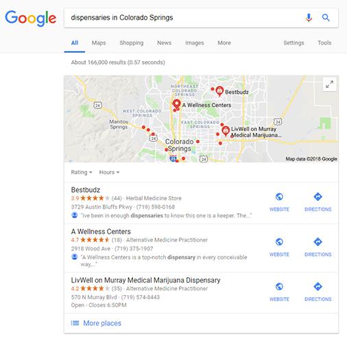 local seo dispensaries