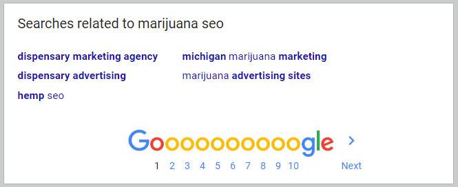 marijuana seo lsi keywords