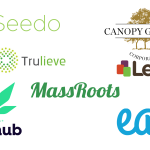 most innovative marijuana companies