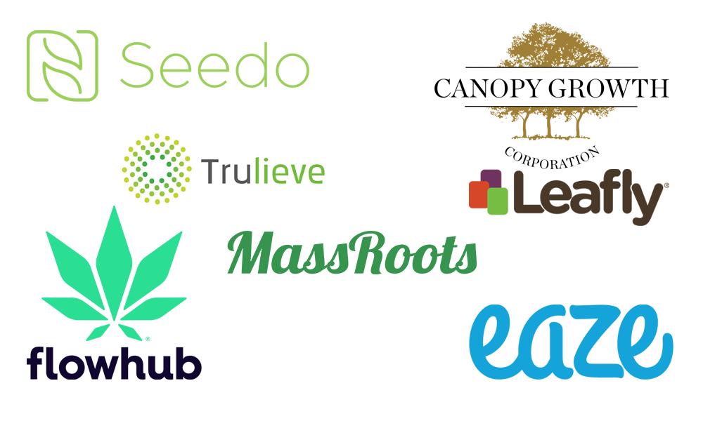 most innovative marijuana companies