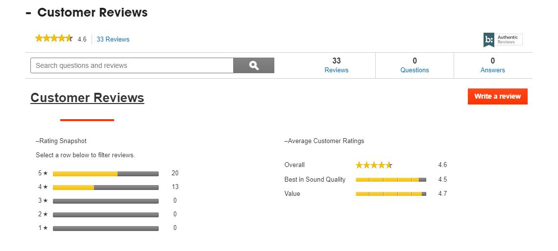 customer reviews for seo